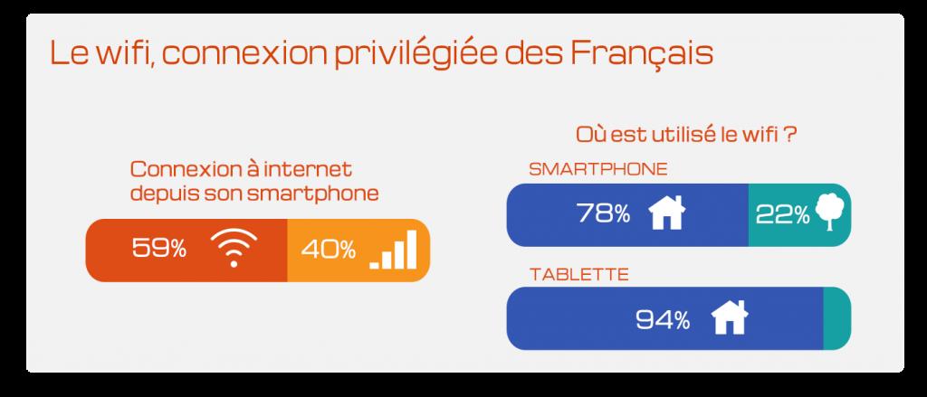 mtourisme-chiffre-wifi
