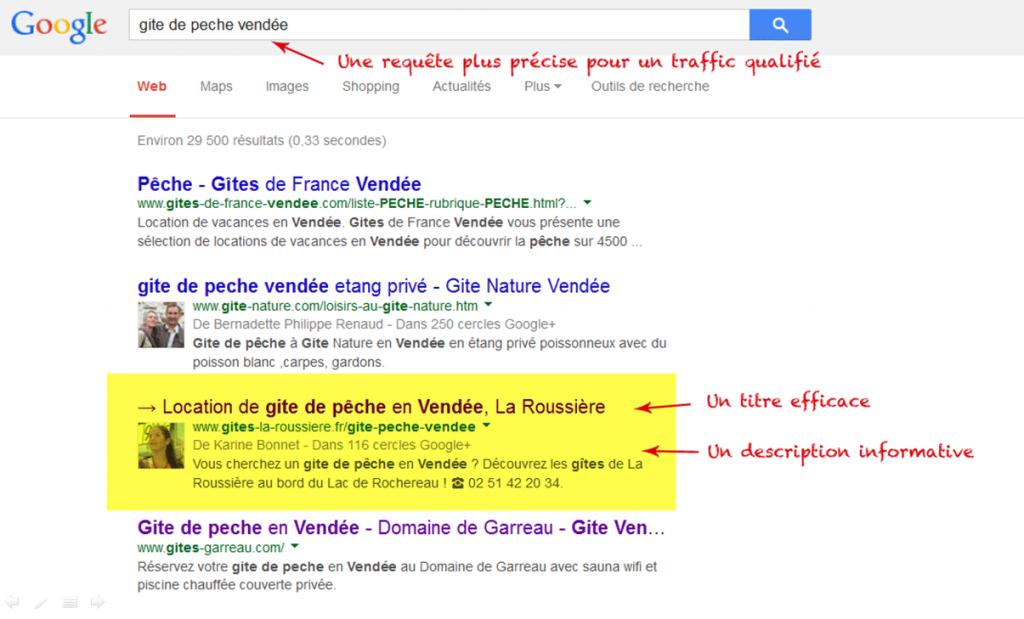 resultat SERP Google tourisme